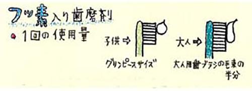 フッ素の応用